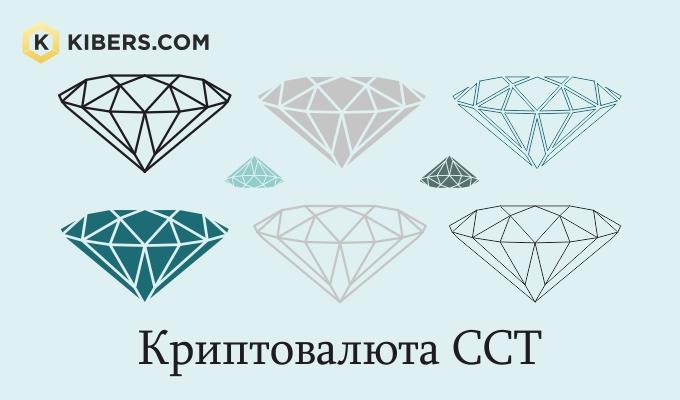 Криптовалюта CCT