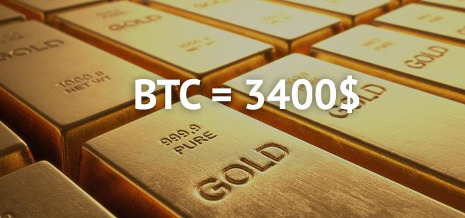 курс биткоина дороже золота